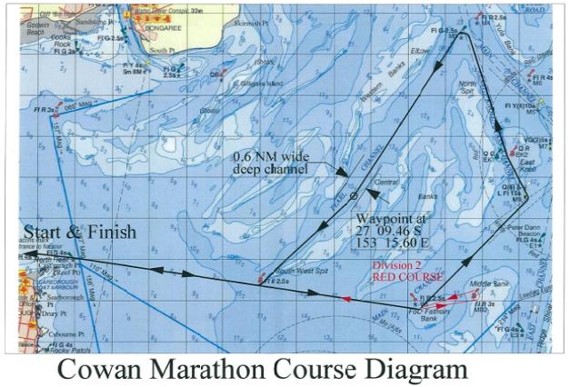 cowan mararthon course